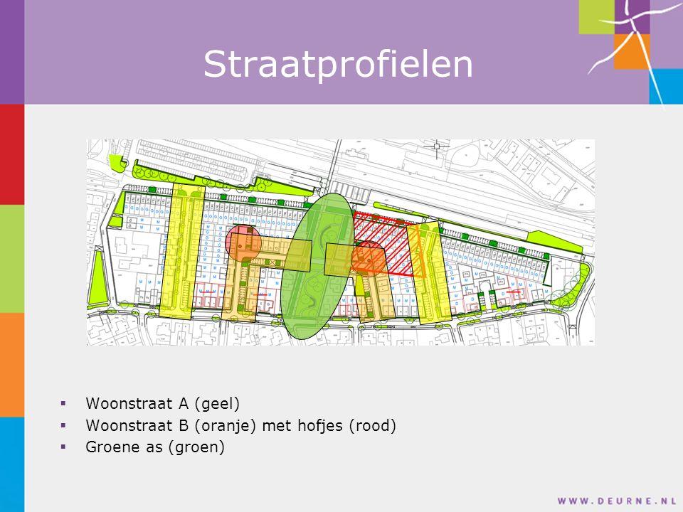 Straatprofielen  Woonstraat A (geel)  Woonstraat B (oranje) met hofjes (rood)  Groene as (groen)