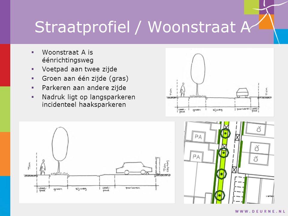 Straatprofiel / Woonstraat A  Woonstraat A is éénrichtingsweg  Voetpad aan twee zijde  Groen aan één zijde (gras)  Parkeren aan andere zijde  Nadruk ligt op langsparkeren incidenteel haaksparkeren