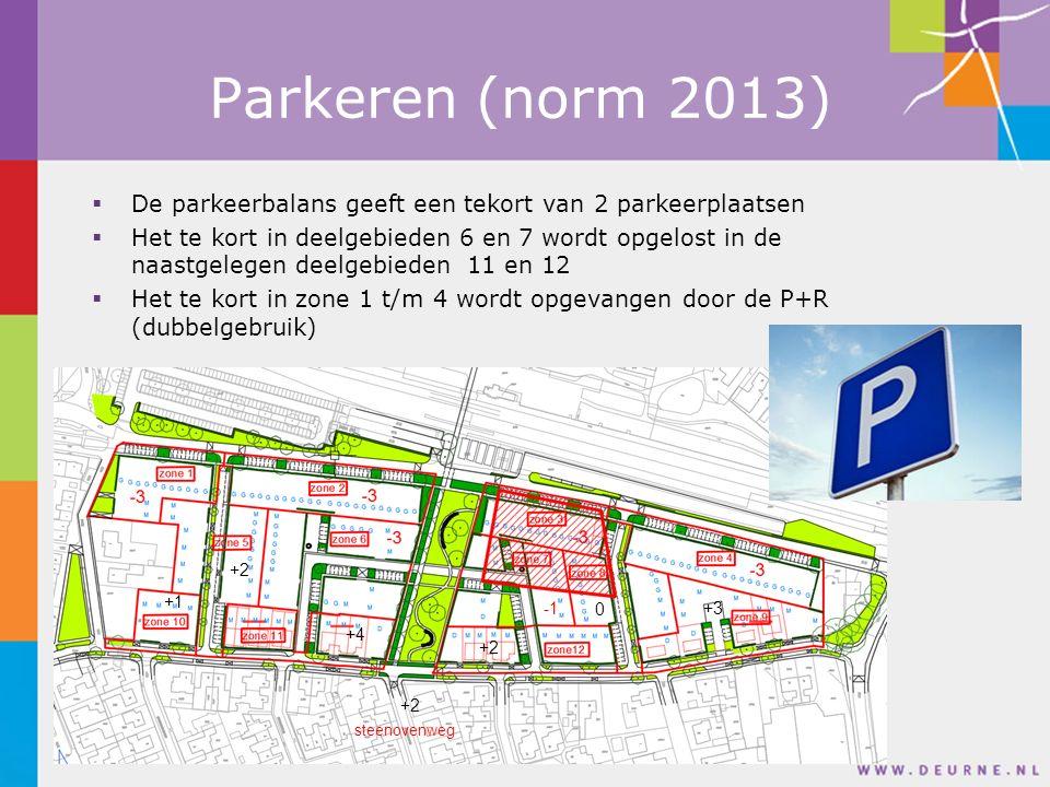 Parkeren (norm 2013)  De parkeerbalans geeft een tekort van 2 parkeerplaatsen  Het te kort in deelgebieden 6 en 7 wordt opgelost in de naastgelegen deelgebieden 11 en 12  Het te kort in zone 1 t/m 4 wordt opgevangen door de P+R (dubbelgebruik) +2 0 +3 +2 +4 +1 steenovenweg
