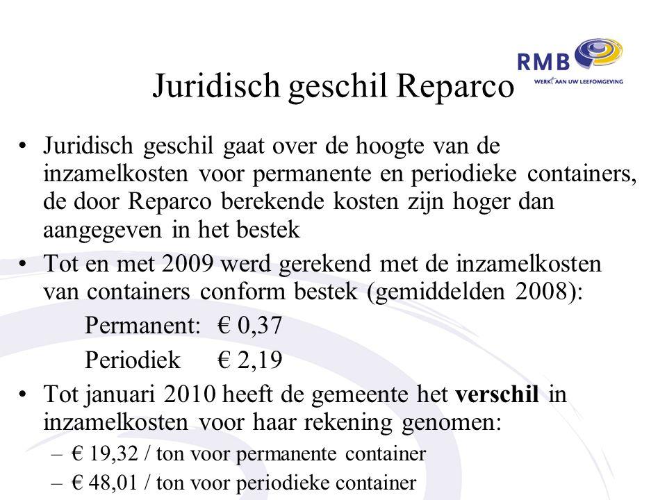 Juridisch geschil Reparco Juridisch geschil gaat over de hoogte van de inzamelkosten voor permanente en periodieke containers, de door Reparco berekende kosten zijn hoger dan aangegeven in het bestek Tot en met 2009 werd gerekend met de inzamelkosten van containers conform bestek (gemiddelden 2008): Permanent:€ 0,37 Periodiek€ 2,19 Tot januari 2010 heeft de gemeente het verschil in inzamelkosten voor haar rekening genomen: –€ 19,32 / ton voor permanente container –€ 48,01 / ton voor periodieke container