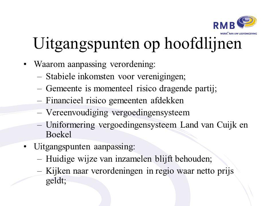 Uitgangspunten op hoofdlijnen Waarom aanpassing verordening: –Stabiele inkomsten voor verenigingen; –Gemeente is momenteel risico dragende partij; –Financieel risico gemeenten afdekken –Vereenvoudiging vergoedingensysteem –Uniformering vergoedingensysteem Land van Cuijk en Boekel Uitgangspunten aanpassing: –Huidige wijze van inzamelen blijft behouden; –Kijken naar verordeningen in regio waar netto prijs geldt;