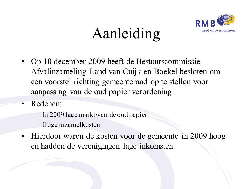 Inhoud verordening Netto inzamelvergoedingen per inzamelsysteem: –Containers: € 30,00 per ton; –Kraakperswagen: € 20,00 per ton.