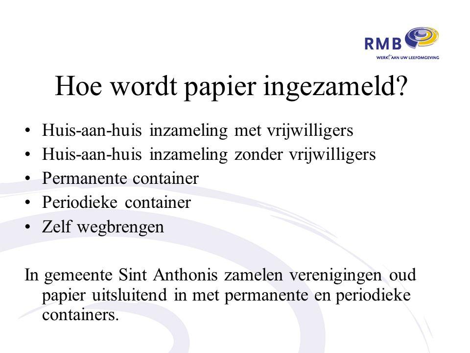 Hoe wordt papier ingezameld.