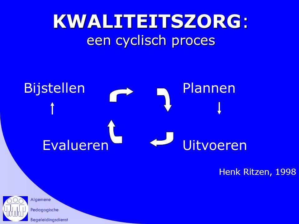 Algemene Pedagogische Begeleidingsdienst KWALITEITSZORG: een cyclisch proces Bijstellen Plannen EvaluerenUitvoeren Henk Ritzen, 1998