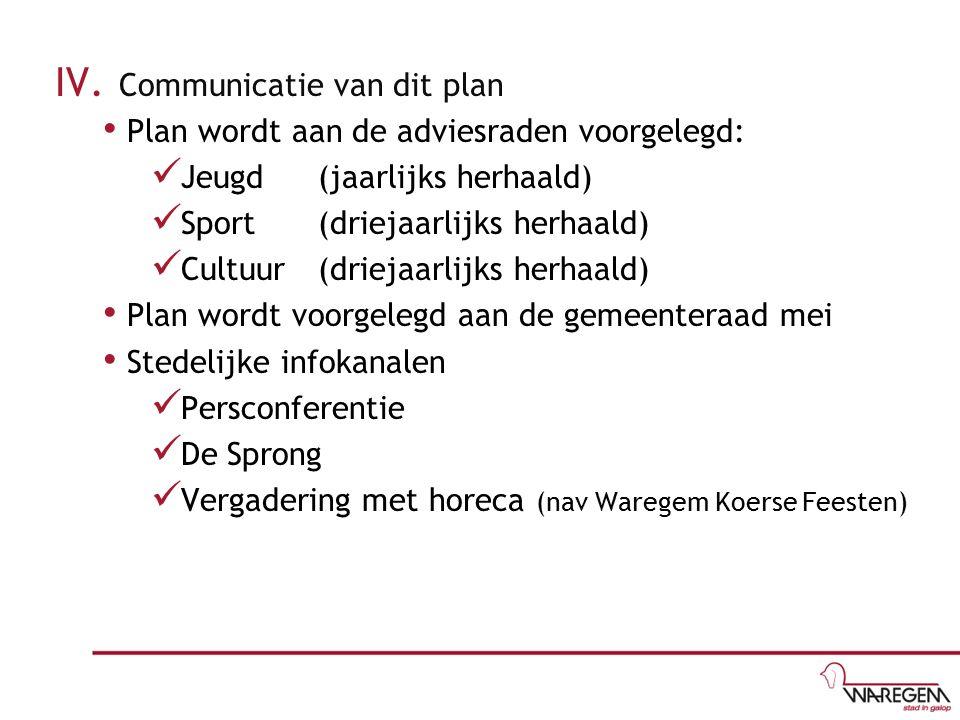IV. Communicatie van dit plan Plan wordt aan de adviesraden voorgelegd: Jeugd(jaarlijks herhaald) Sport(driejaarlijks herhaald) Cultuur(driejaarlijks