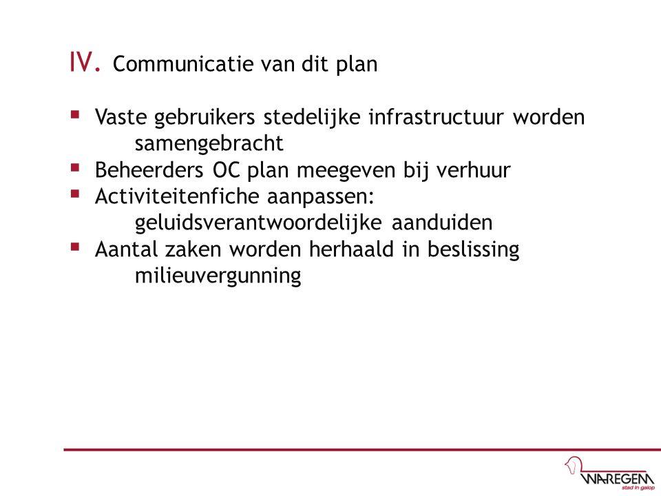 IV. Communicatie van dit plan  Vaste gebruikers stedelijke infrastructuur worden samengebracht  Beheerders OC plan meegeven bij verhuur  Activiteit