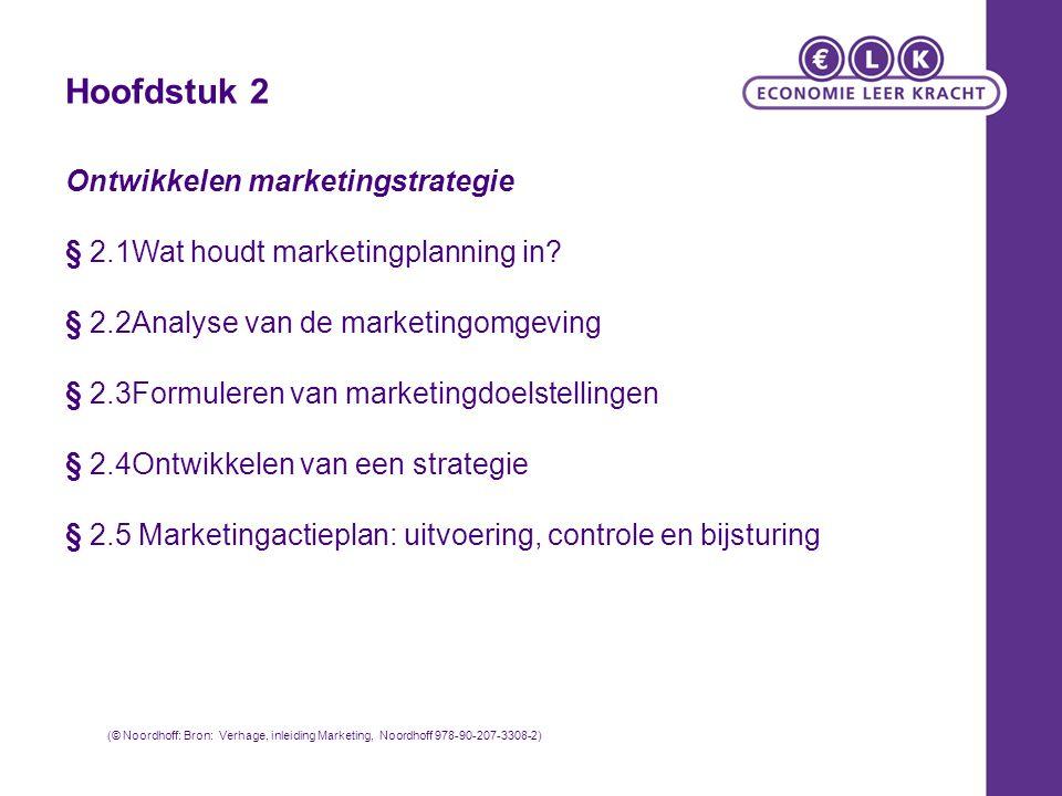 Hoofdstuk 2 Ontwikkelen marketingstrategie § 2.1Wat houdt marketingplanning in.