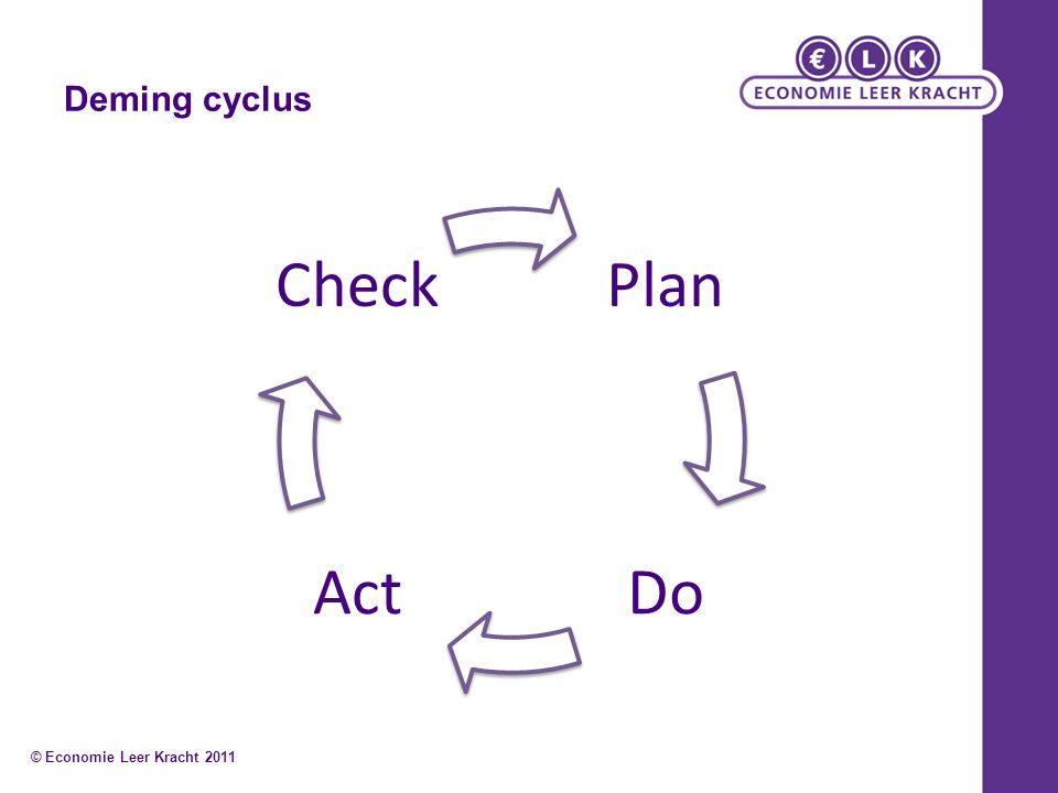Deming cyclus Plan DoAct Check © Economie Leer Kracht 2011