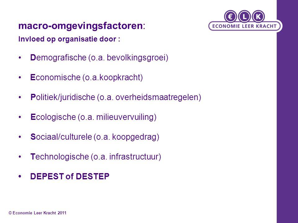 macro-omgevingsfactoren: Invloed op organisatie door : Demografische (o.a.