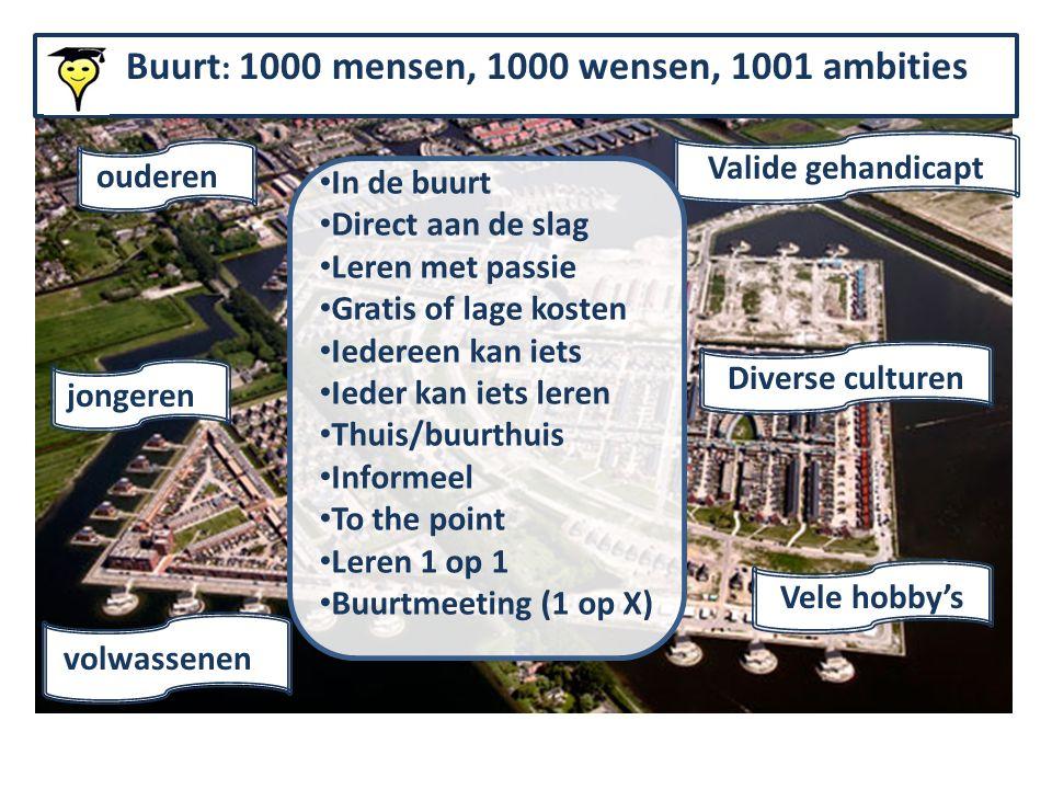 Wie is Buurtleren? 2011 zelf gestart 2012 Stichting Buurtleren/vrijwilligers