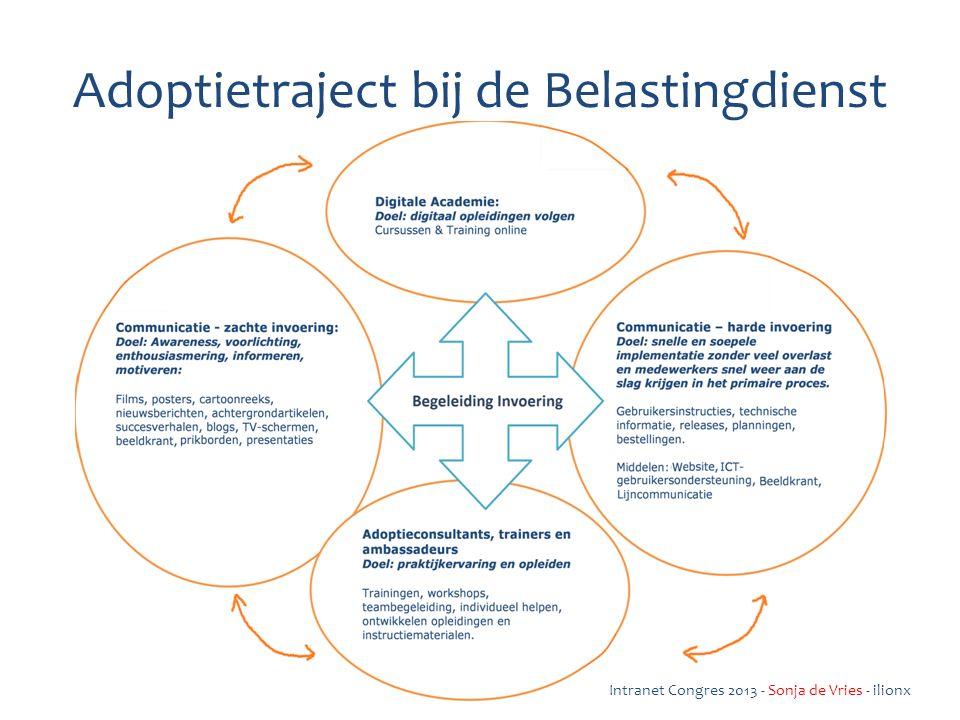 Adoptietraject bij de Belastingdienst Intranet Congres 2013 - Sonja de Vries - ilionx