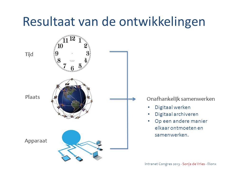 Resultaat van de ontwikkelingen Tijd Plaats Apparaat Onafhankelijk samenwerken Intranet Congres 2013 - Sonja de Vries - ilionx Digitaal werken Digitaal archiveren Op een andere manier elkaar ontmoeten en samenwerken.