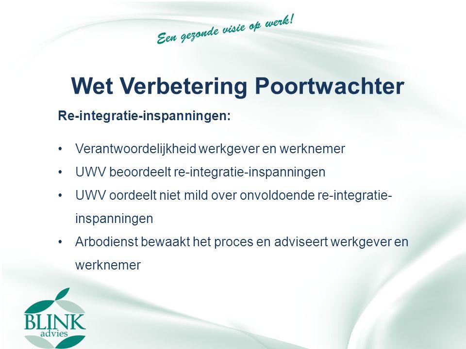 Re-integratie-inspanningen: Verantwoordelijkheid werkgever en werknemer UWV beoordeelt re-integratie-inspanningen UWV oordeelt niet mild over onvoldoe