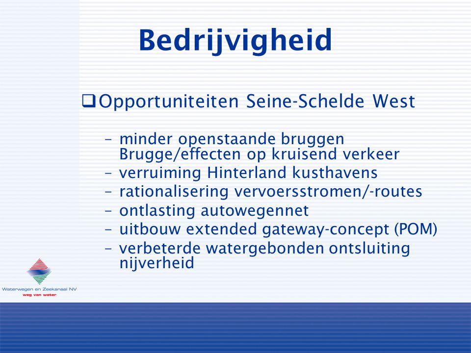 Bedrijvigheid  Opportuniteiten Seine-Schelde West –minder openstaande bruggen Brugge/effecten op kruisend verkeer –verruiming Hinterland kusthavens –rationalisering vervoersstromen/-routes –ontlasting autowegennet –uitbouw extended gateway-concept (POM) –verbeterde watergebonden ontsluiting nijverheid