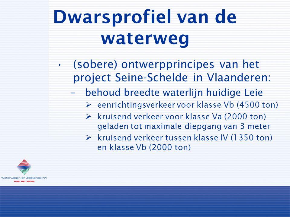 Dwarsprofiel van de waterweg (sobere) ontwerpprincipes van het project Seine-Schelde in Vlaanderen: –behoud breedte waterlijn huidige Leie  eenrichtingsverkeer voor klasse Vb (4500 ton)  kruisend verkeer voor klasse Va (2000 ton) geladen tot maximale diepgang van 3 meter  kruisend verkeer tussen klasse IV (1350 ton) en klasse Vb (2000 ton)