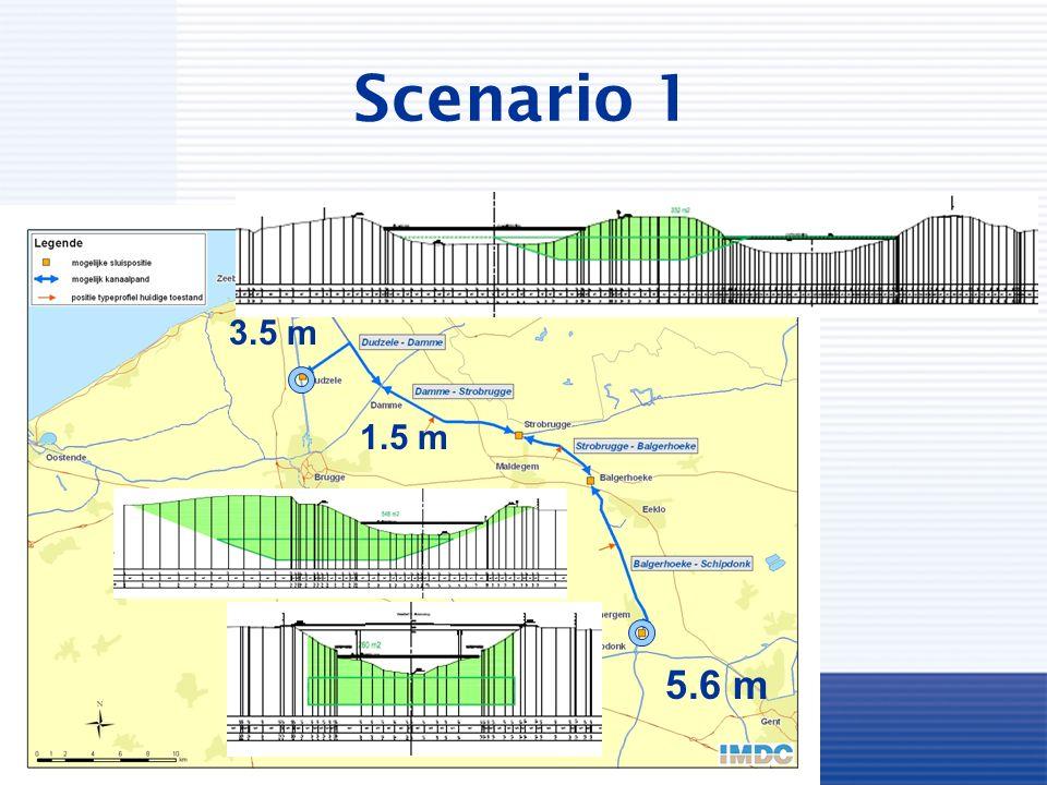 Scenario 1 1.5 m 3.5 m 5.6 m