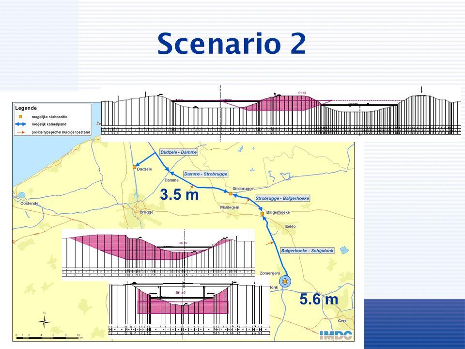Scenario 2 3.5 m 5.6 m