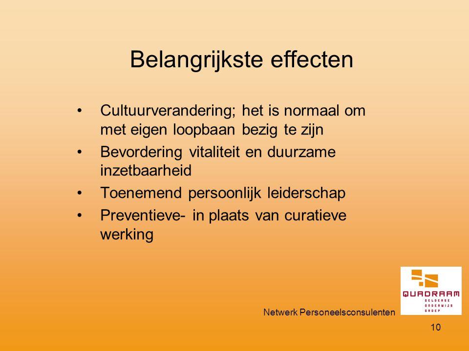 Belangrijkste effecten Cultuurverandering; het is normaal om met eigen loopbaan bezig te zijn Bevordering vitaliteit en duurzame inzetbaarheid Toenemend persoonlijk leiderschap Preventieve- in plaats van curatieve werking Netwerk Personeelsconsulenten 10