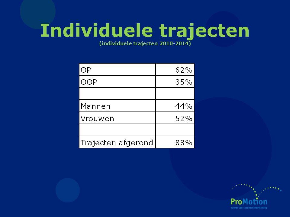 Individuele trajecten (individuele trajecten 2010-2014)