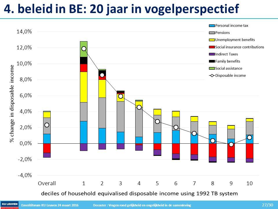 Emeritiforum KU Leuven 24 maart 2016 Decoster : Vragen rond gelijkheid en ongelijkheid in de samenleving 27/30 4.