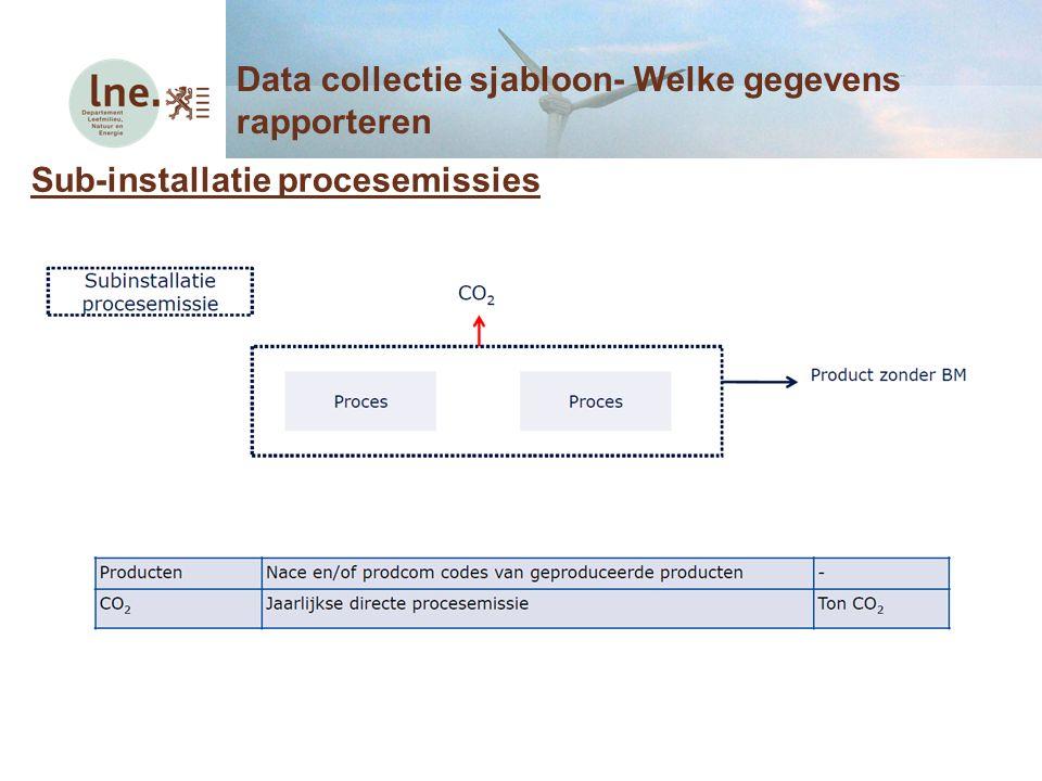 Sub-installatie procesemissies Data collectie sjabloon- Welke gegevens rapporteren