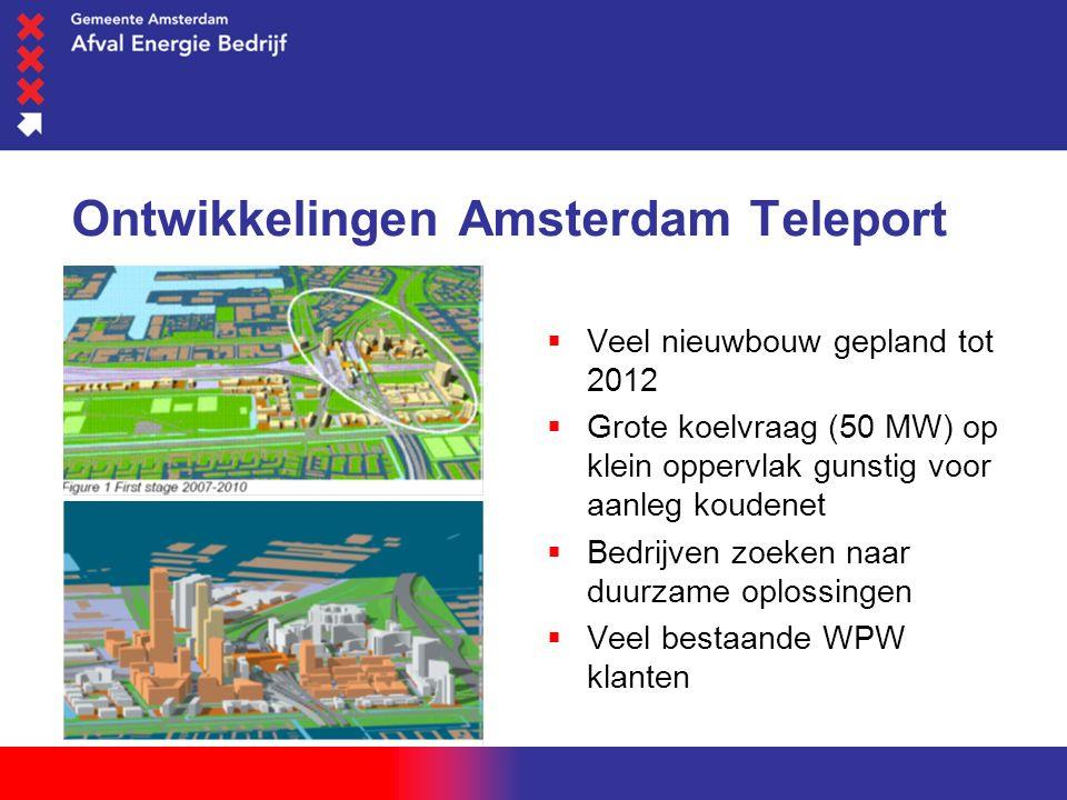 woensdag 1 juni 2016 Ontwikkelingen Amsterdam Teleport  Veel nieuwbouw gepland tot 2012  Grote koelvraag (50 MW) op klein oppervlak gunstig voor aan