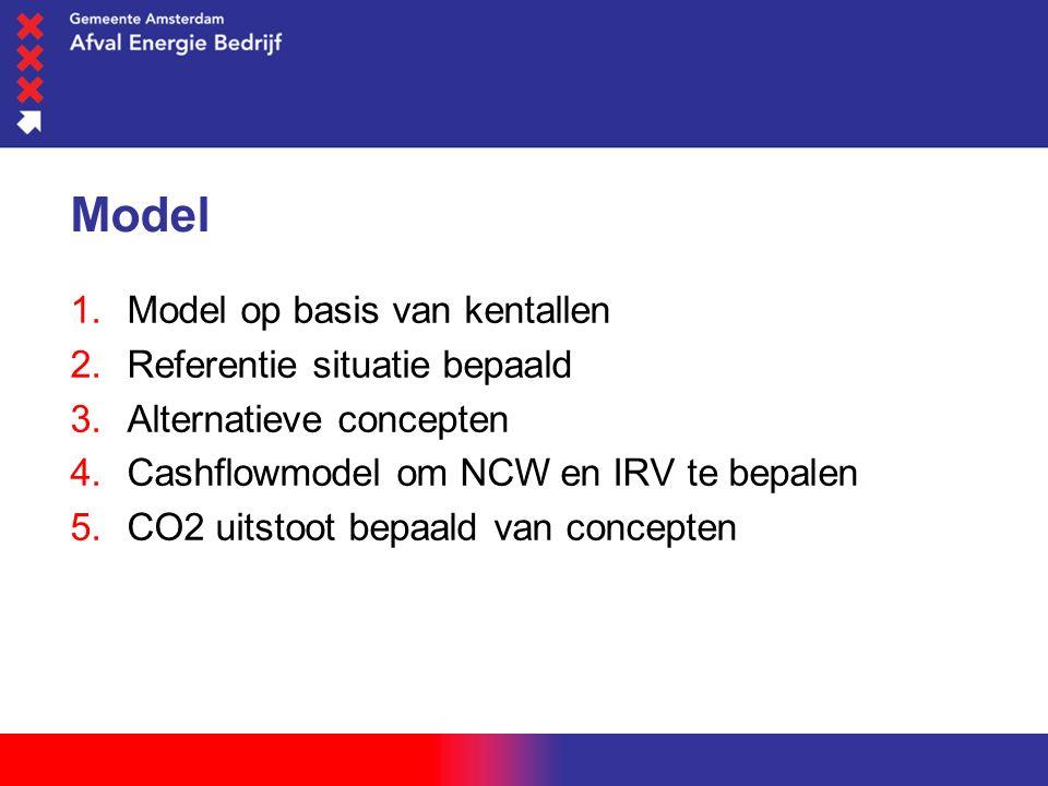 woensdag 1 juni 2016 Model  Model op basis van kentallen  Referentie situatie bepaald  Alternatieve concepten  Cashflowmodel om NCW en IRV te bepalen  CO2 uitstoot bepaald van concepten