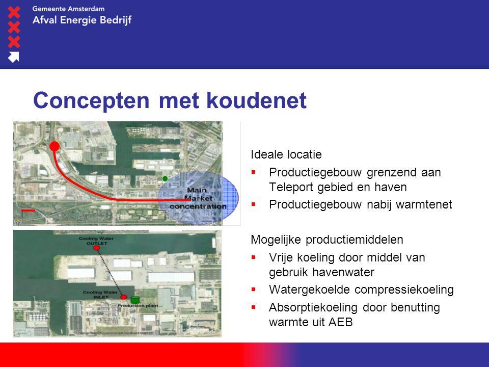 woensdag 1 juni 2016 Concepten met koudenet Ideale locatie  Productiegebouw grenzend aan Teleport gebied en haven  Productiegebouw nabij warmtenet M