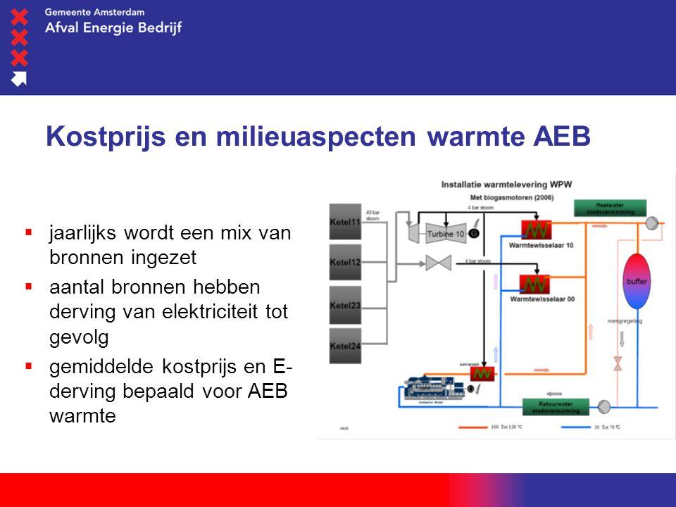 woensdag 1 juni 2016 Kostprijs en milieuaspecten warmte AEB  jaarlijks wordt een mix van bronnen ingezet  aantal bronnen hebben derving van elektriciteit tot gevolg  gemiddelde kostprijs en E- derving bepaald voor AEB warmte