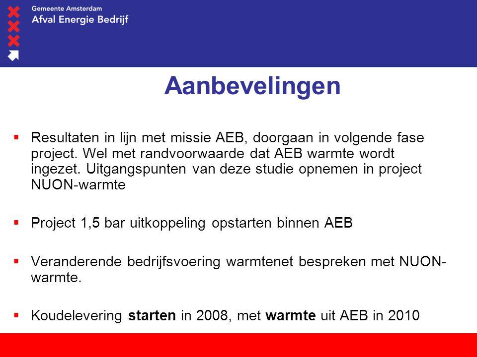 woensdag 1 juni 2016 Aanbevelingen  Resultaten in lijn met missie AEB, doorgaan in volgende fase project. Wel met randvoorwaarde dat AEB warmte wordt