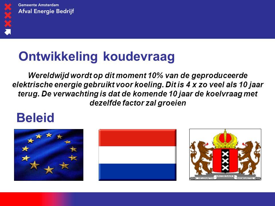 woensdag 1 juni 2016 Klimaatplan Amsterdam  Ambitie van Amsterdam is om in 2025 de CO2-uitstoot met 40% te verminderen t.o.v.