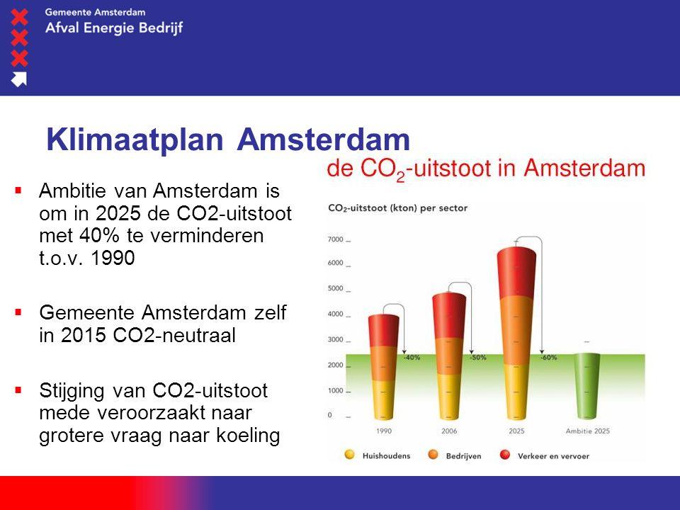 woensdag 1 juni 2016 Klimaatplan Amsterdam  Ambitie van Amsterdam is om in 2025 de CO2-uitstoot met 40% te verminderen t.o.v. 1990  Gemeente Amsterd