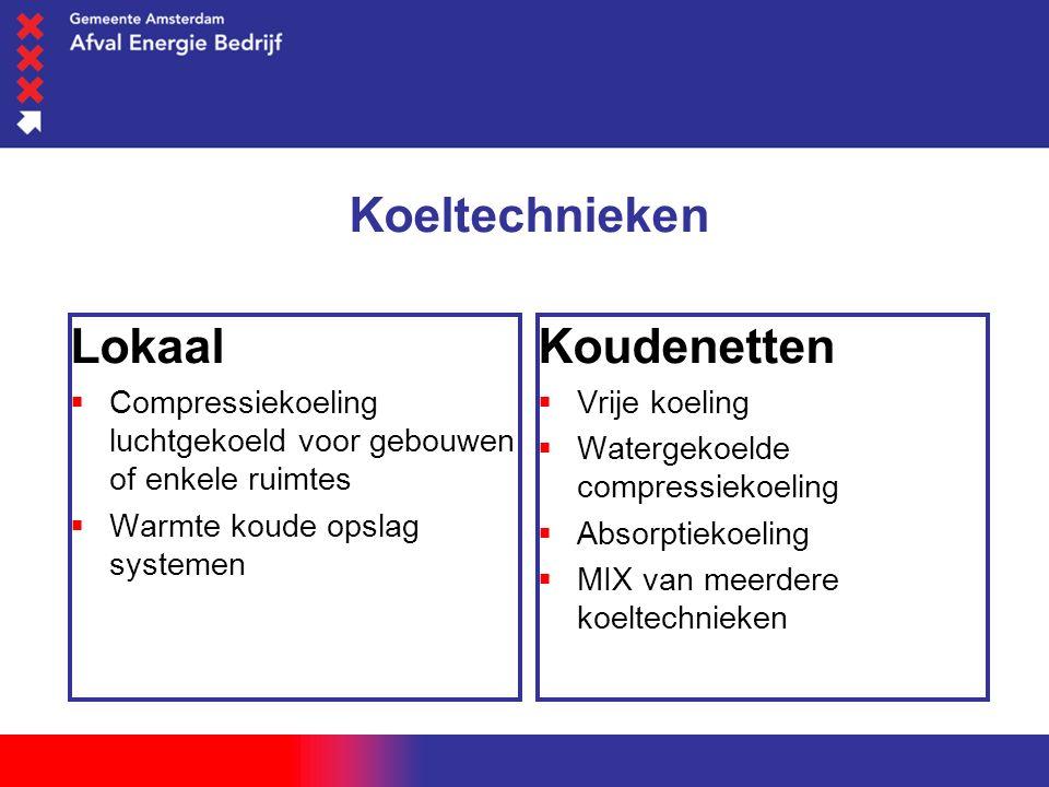 woensdag 1 juni 2016 Concepten met gebruik warmte uit AEB Directe methodeIndirecte methode