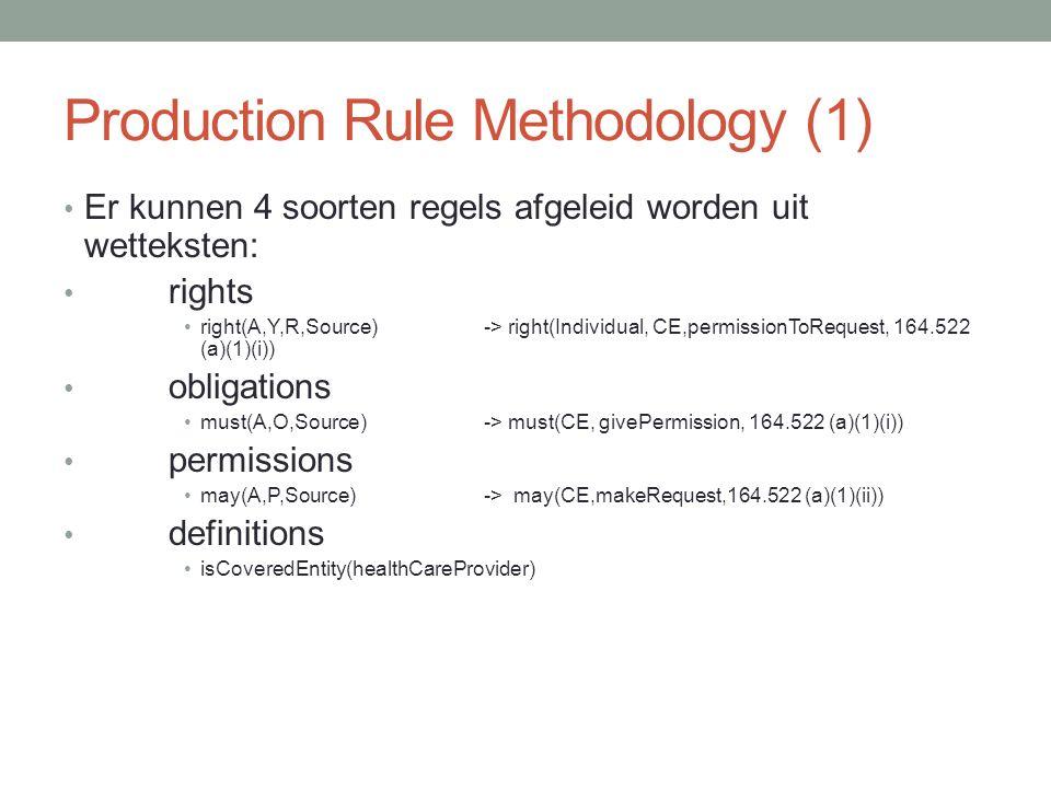 Production Rule Methodology (2) Het proces bestaat uit 5 stappen: ontleden in natural language phrases benoemen parameters voor de rule pattern benoemen pre conditions verwijderen disjunctions rules samenstellen