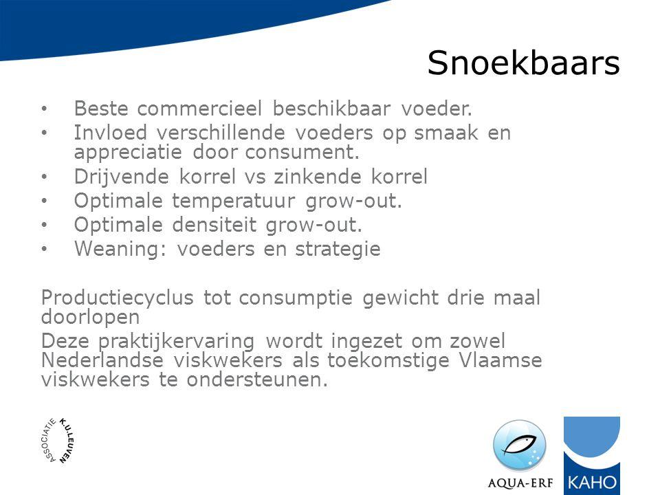 Snoekbaars Beste commercieel beschikbaar voeder.