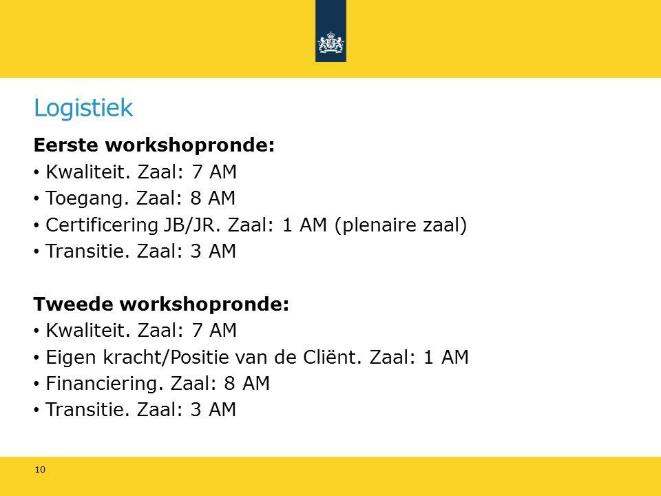 Logistiek Eerste workshopronde: Kwaliteit. Zaal: 7 AM Toegang.