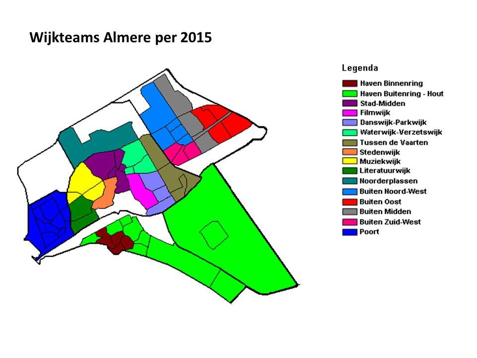 Wijkteams Almere per 2015