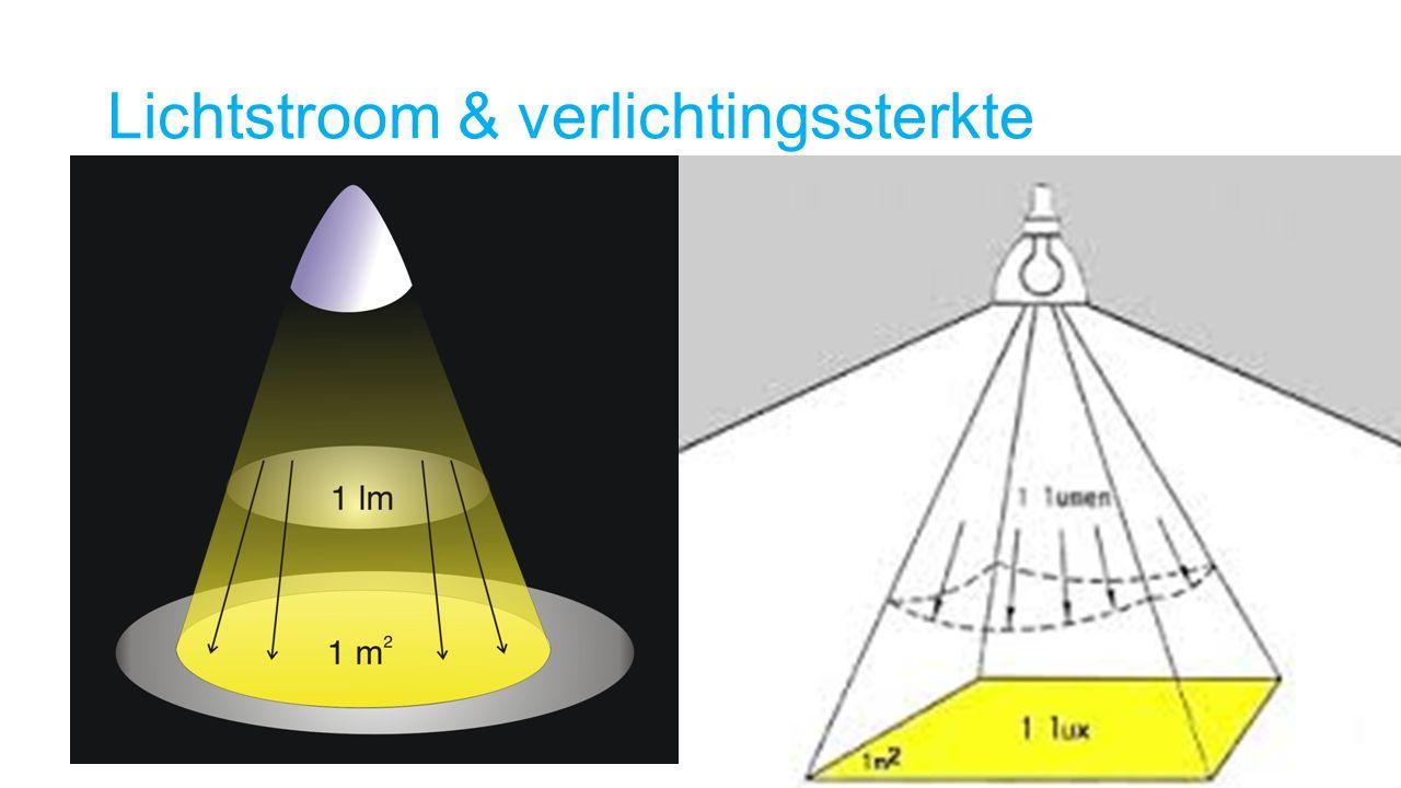 Lichtstroom & verlichtingssterkte