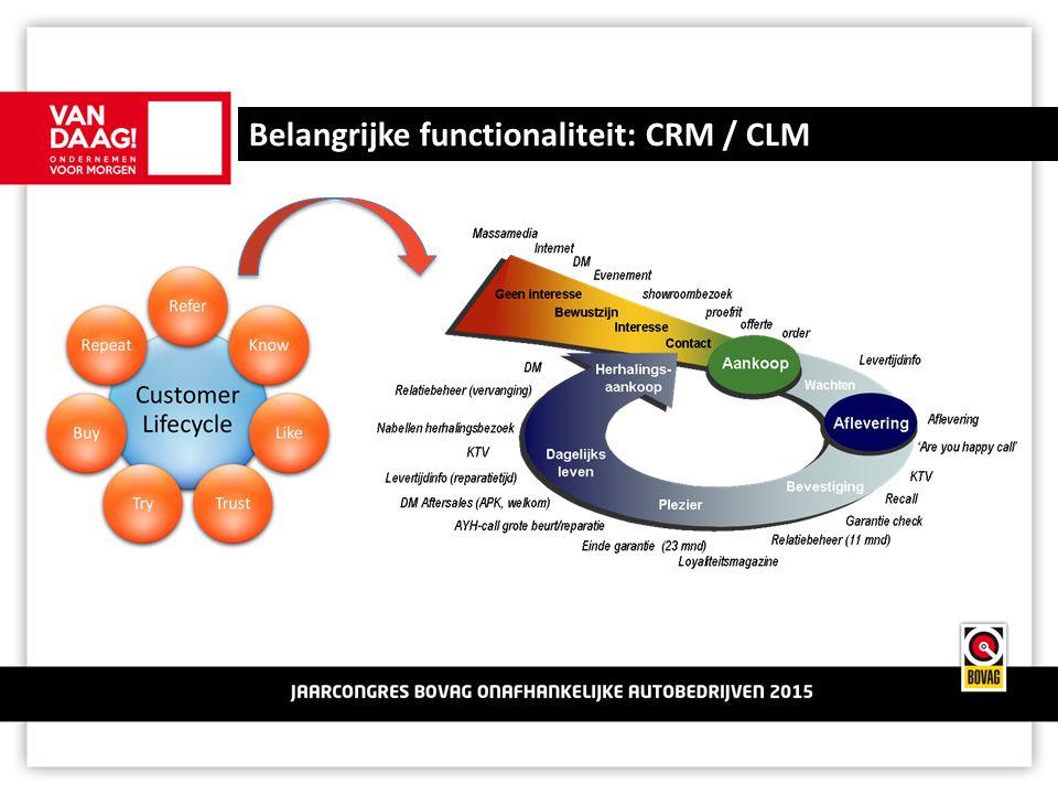 Belangrijke functionaliteit: CRM / CLM