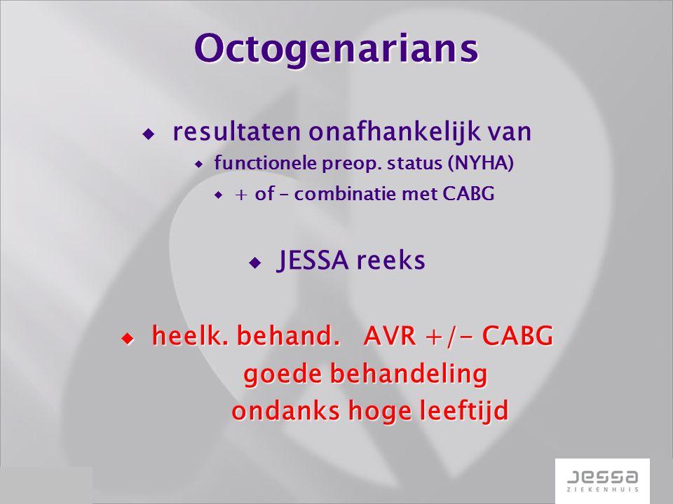 Octogenarians  resultaten onafhankelijk van  functionele preop.