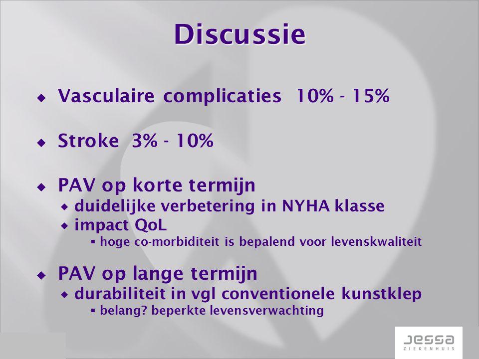 Discussie  Vasculaire complicaties 10% - 15%  Stroke 3% - 10%  PAV op korte termijn  duidelijke verbetering in NYHA klasse  impact QoL  hoge co-morbiditeit is bepalend voor levenskwaliteit  PAV op lange termijn  durabiliteit in vgl conventionele kunstklep  belang.