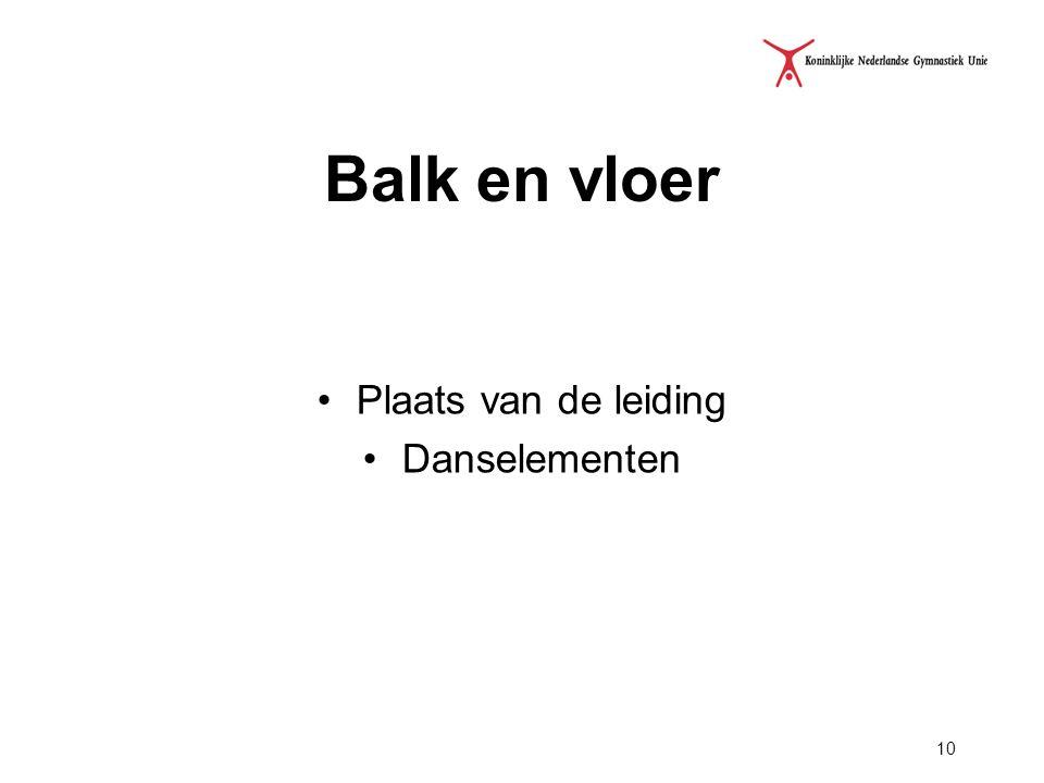 Balk en vloer Plaats van de leiding Danselementen 10