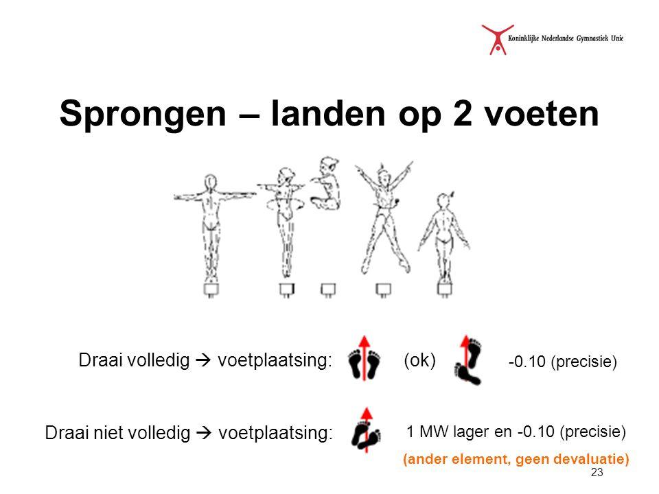 23 Sprongen – landen op 2 voeten Draai volledig  voetplaatsing:(ok) -0.10 (precisie) Draai niet volledig  voetplaatsing: 1 MW lager en -0.10 (precis