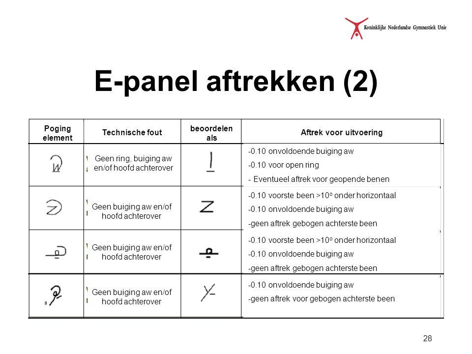 28 E-panel aftrekken (2) Poging element Technische fout beoordelen als Aftrek voor uitvoering Geen ring, buiging aw en/of hoofd achterover Geen buigin
