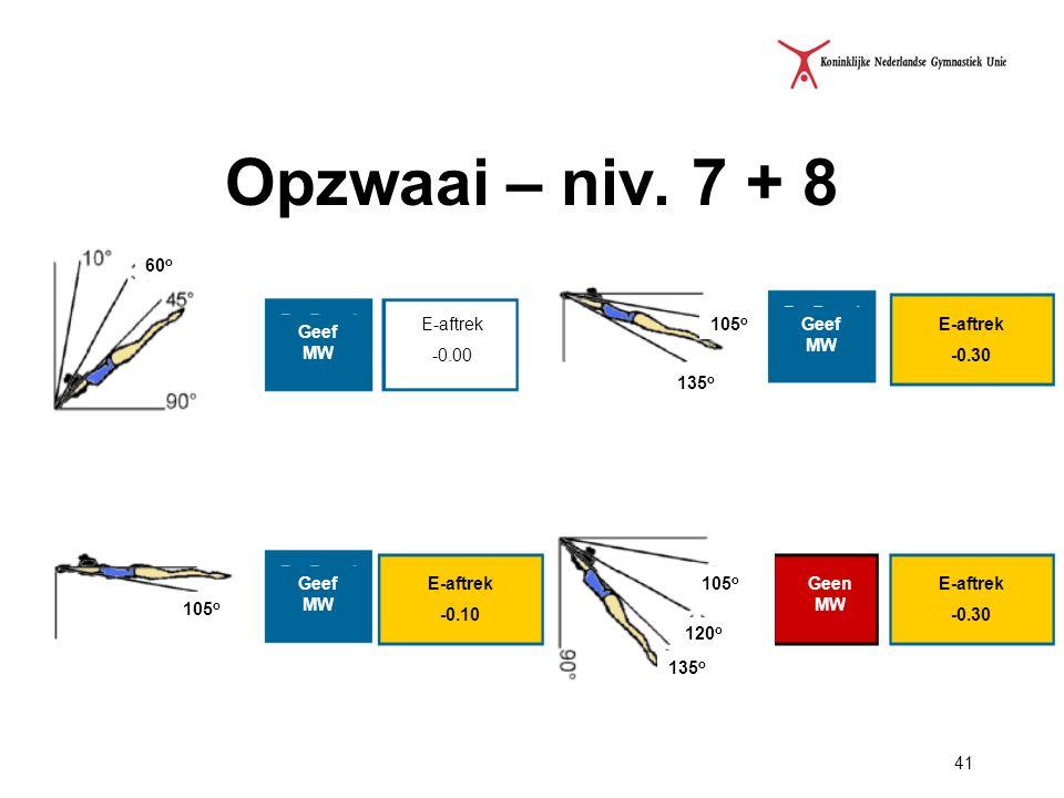 41 Opzwaai – niv. 7 + 8 105 o 120 o 135 o E-aftrek -0.30 E-aftrek -0.30 135 o E-aftrek -0.00 Geef MW Geen MW Geef MW E-aftrek -0.10 60 o