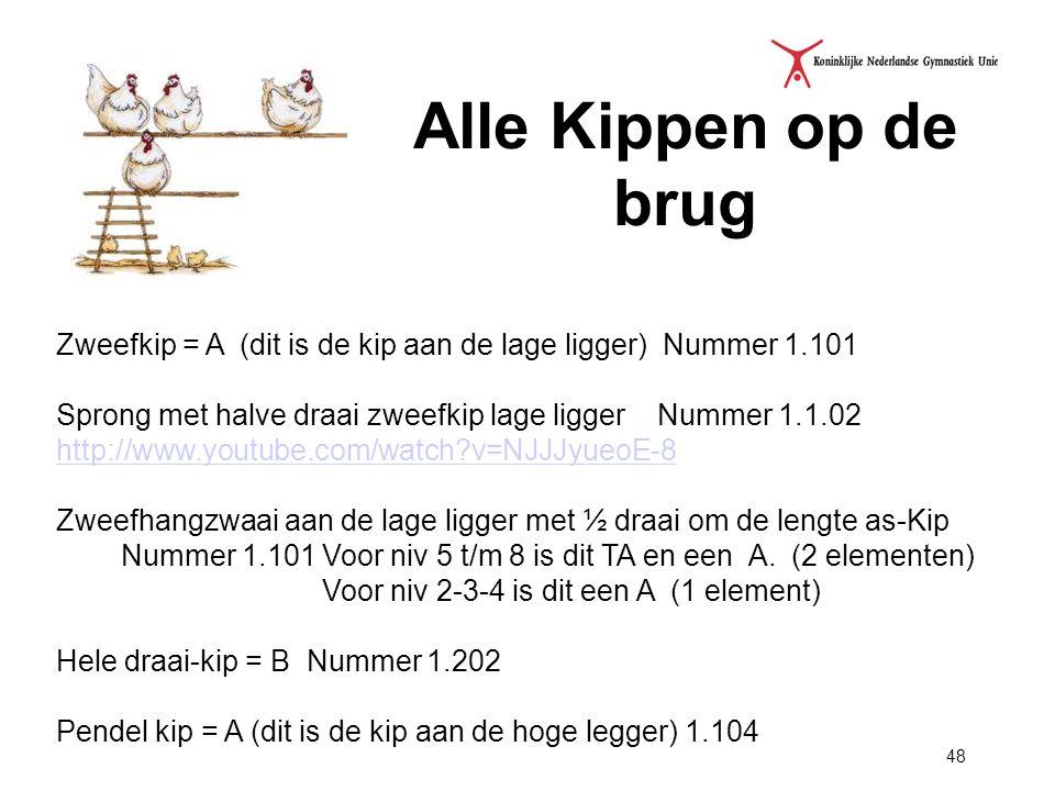 48 Alle Kippen op de brug Zweefkip = A (dit is de kip aan de lage ligger) Nummer 1.101 Sprong met halve draai zweefkip lage ligger Nummer 1.1.02 http: