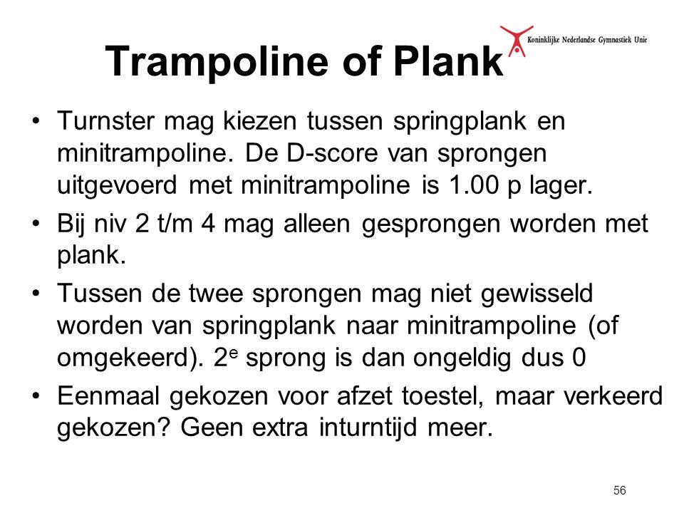 56 Trampoline of Plank Turnster mag kiezen tussen springplank en minitrampoline. De D-score van sprongen uitgevoerd met minitrampoline is 1.00 p lager