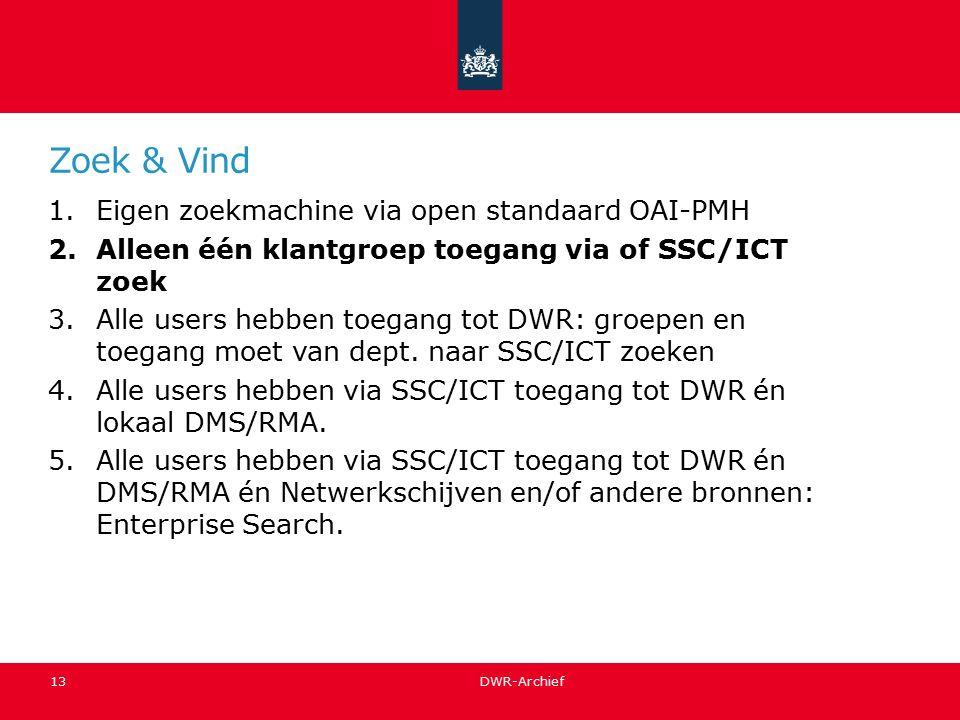Zoek & Vind 1.Eigen zoekmachine via open standaard OAI-PMH 2.Alleen één klantgroep toegang via of SSC/ICT zoek 3.Alle users hebben toegang tot DWR: groepen en toegang moet van dept.