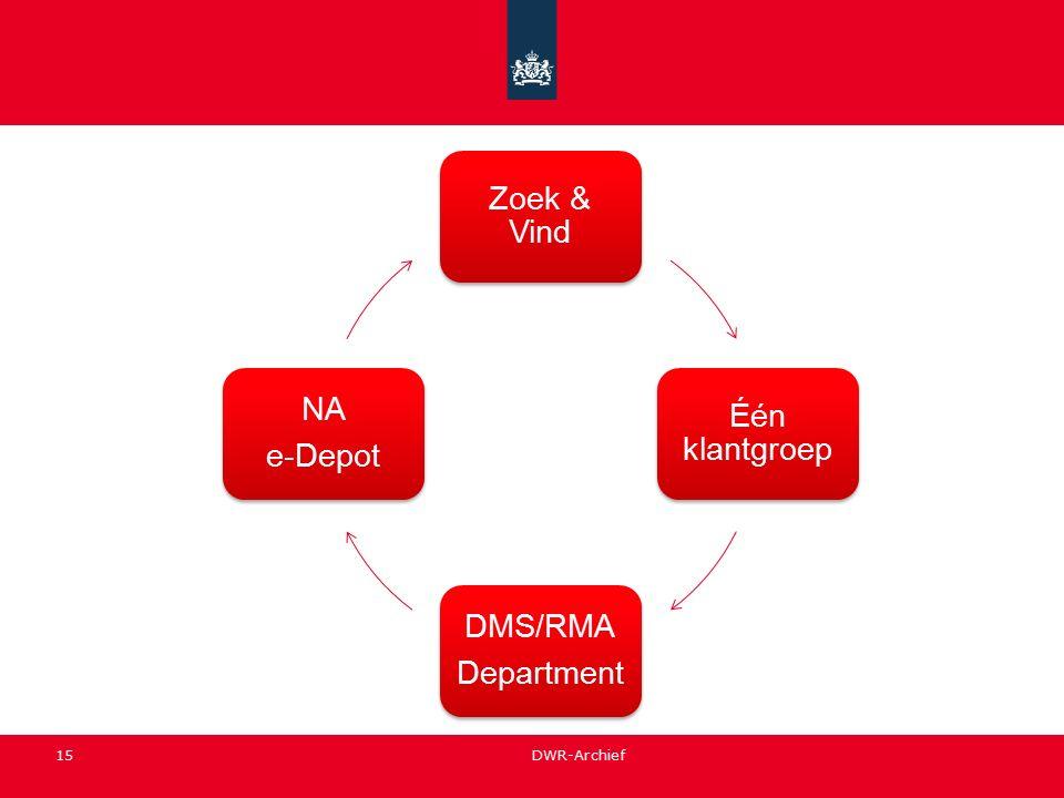 15 DWR-Archief Zoek & Vind Één klantgroep DMS/RMA Department NA e-Depot