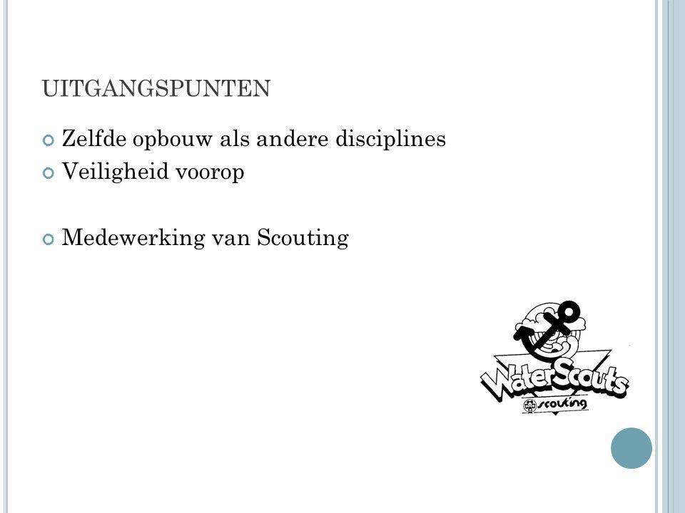 UITGANGSPUNTEN Zelfde opbouw als andere disciplines Veiligheid voorop Medewerking van Scouting